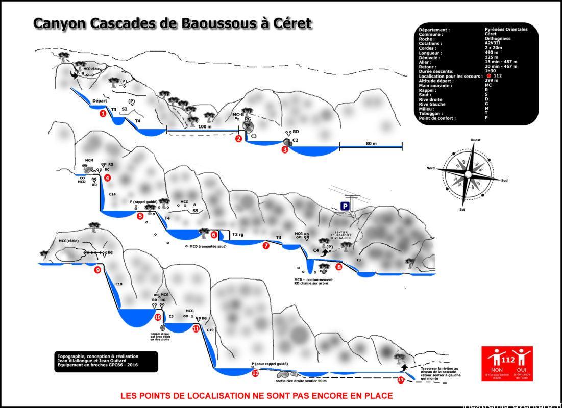 Topo canyon Cascades de Baoussous à Céret dans les Pyrénes Orientales