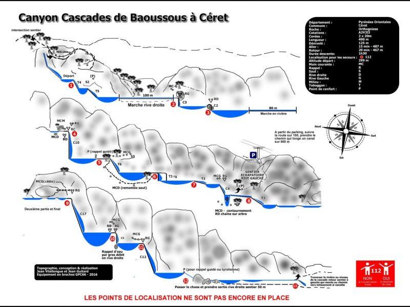 Topographie canyon Cascades de Baoussous à Ceret